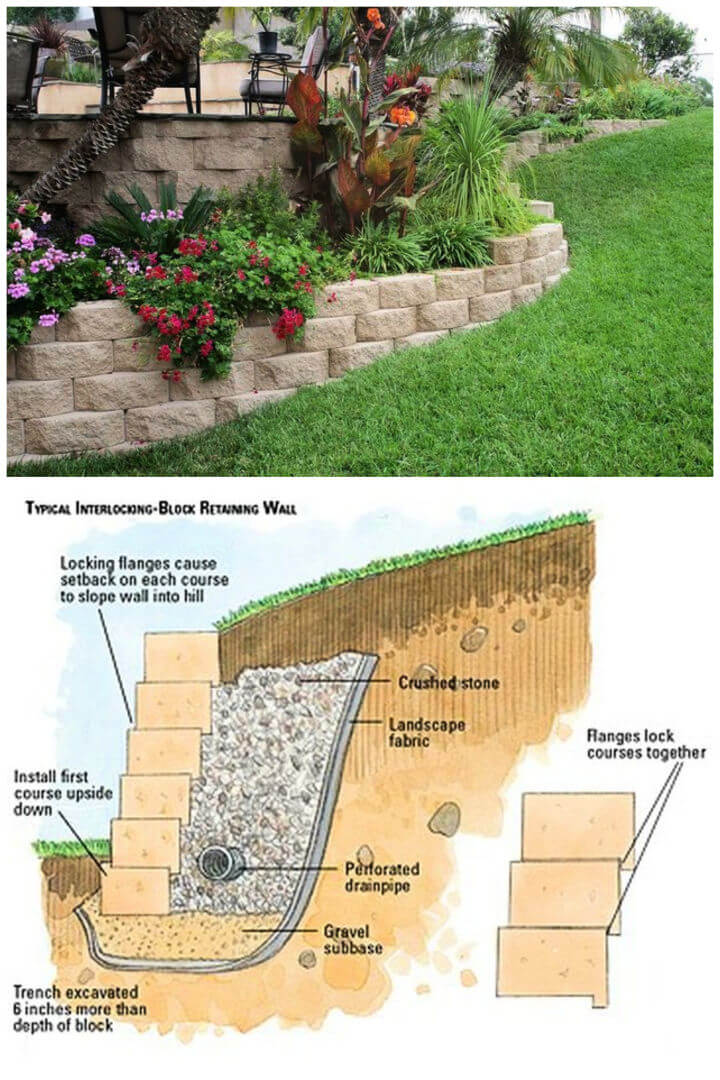 Build a Perfect Retaining Wall
